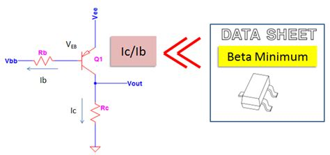 pnp transistor in saturation how to saturate a pnp transistor electronicsbeliever