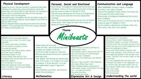new year lesson ideas eyfs minibeasts eyfs medium term plan eyfs planning