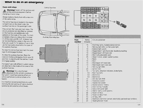 ford galaxy fuse diagram fuse box diagram ford galaxie fuse free engine image for