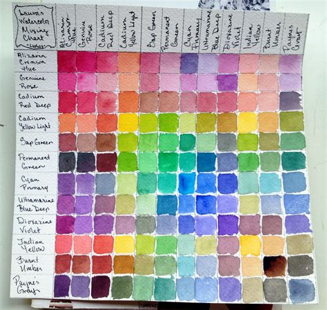 colour mixing guide watercolour watercolor color mixing chart images