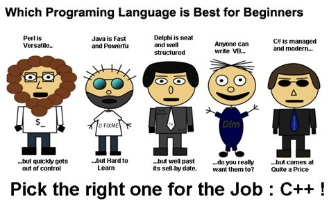 coding for beginners learn computer programming the right way books best programming language beginner should learn 2015