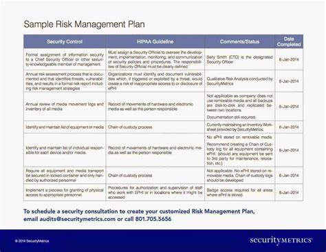 Risk And Mitigation Plan Template Write Happy Ending Risk Mitigation Plan Template
