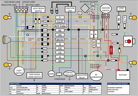 in honda wiring diagram westmagazine
