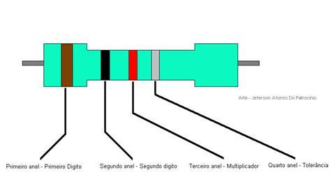 resistor 22k vermelho violeta e laranja codigo de cores de resistores