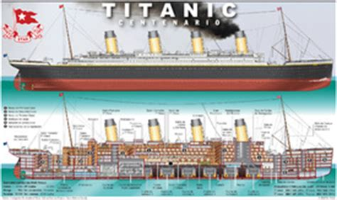 1 Maiden 5th Floor New York New York 10038 - perfil titanic recorte infographic