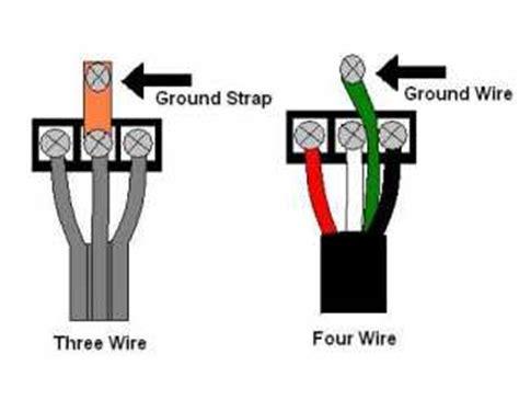 Convert 3 Wire 240v Circuit To 4 Wire Doityourself Com