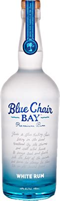 Blue Chair Bay Rum Review by Blue Chair Bay White Rum Ratings