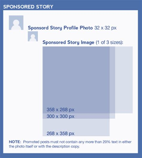 fb post size a complete guide to creating awesome visual content