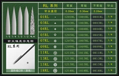 tattoo needle sizes explained 2018 hot sale 316l stainless steel high quality cheap
