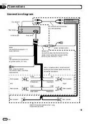 wiring diagram for pioneer deh 1100 wiring get free
