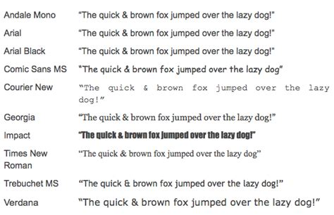 typography used in a sentence how to choose a font that represents your brand yola
