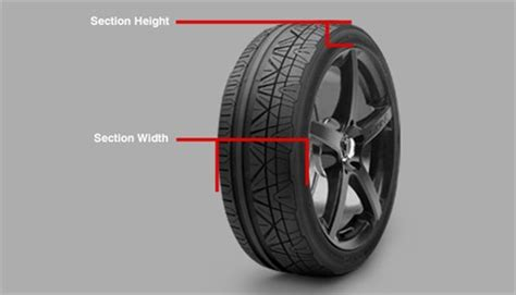 tire section width reading a sidewall