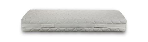 Mattress Recovering by Memory Viscoelastic With Recovery Memory Foam