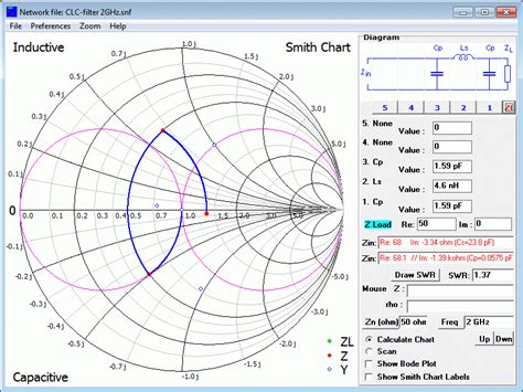 series inductor smith chart science4all pasan