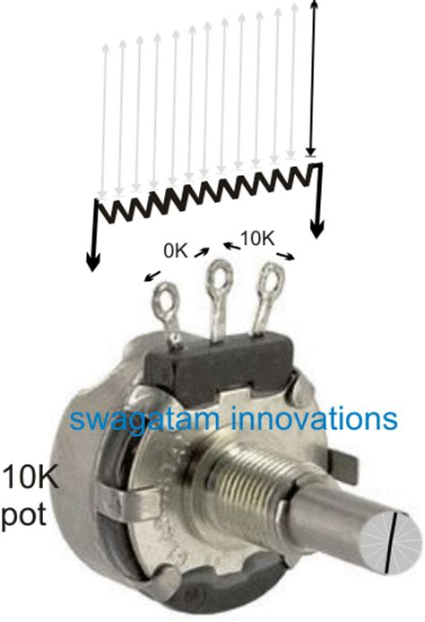 how does a resistor work in a kettle how a potentiometer pot works