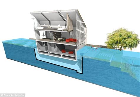 j boats case study solution could hibious homes prove a solution to floods