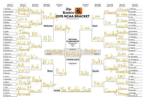 2016 cbs march madness brackets 2014 march madness printable bracket car interior design