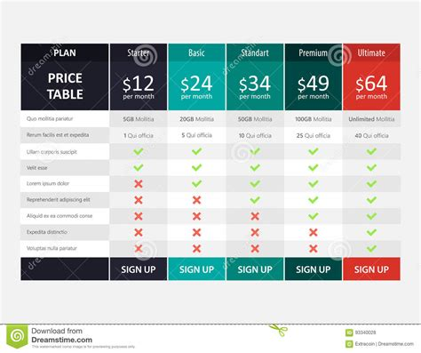 pricing tables template in flat design vector premium download vector pricing table template design for business stock