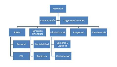 en una organizacion view image papel de los linfocitos t cd4 en pin organizacion interna on pinterest