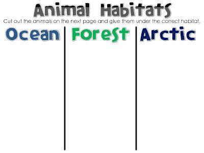Habitats Worksheets 2nd Grade by Habitats In