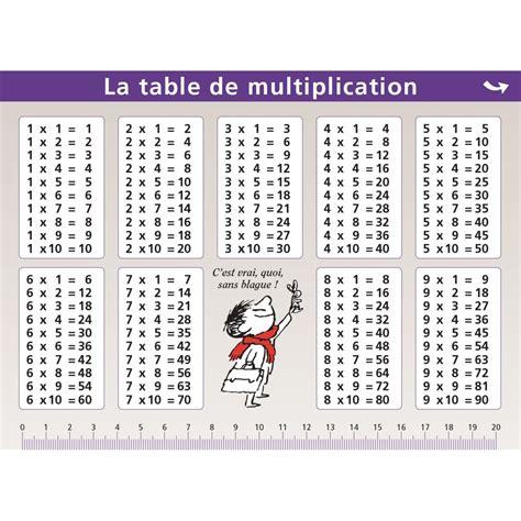 tableau table de multiplication comment apprendre les tables de multiplication
