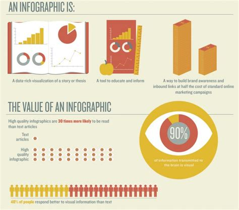 Best Resume Examples For Graphic Designers by 10 Ways To Use Infographics