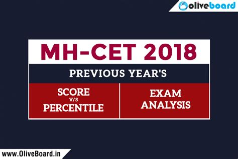 Mh Cet Mba 2018 Syllabus by Sbi Rbi Upsc Ssc Lic Ibps Preparation