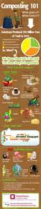 Backyard Composting Guide by Sharpex Gardening Community Composting Guide What You