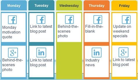 social media posting schedule template supadupa ecommerce build and execute a social