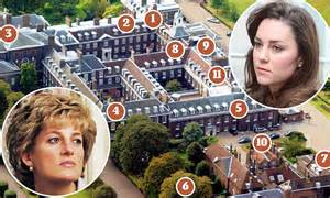 Tiny House Finder Kate Middleton Will Duchess Of Cambridge Feel Trapped In