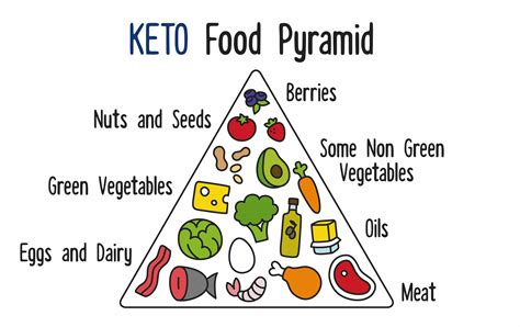carbohydrates ketogenic diet ketogenic diet how many carbs all about ketogenic diet