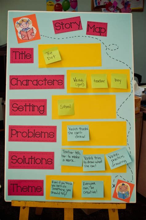 themes to base a story on best 25 story maps ideas on pinterest story map exle