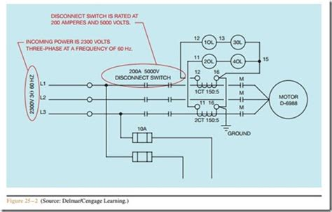 hoa wiring diagram hoa switch magnetic contactor