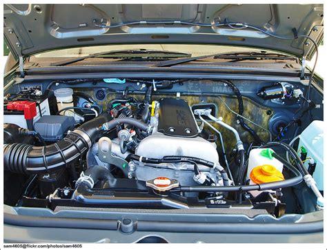 Suzuki Jimny Engine Suzuki Jimny Review And Photos