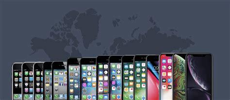 timeline iphone