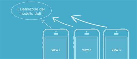 dati definizione html mobile app perch 232 utilizzare l mvc your