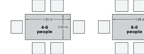 Dining Room Table Sizes by Standard Dining Room Table Size Metric Brokeasshome