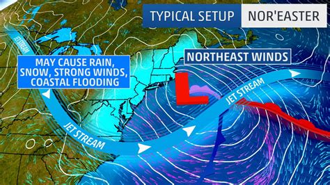 what is a nor easter in weather what is a nor easter the weather channel