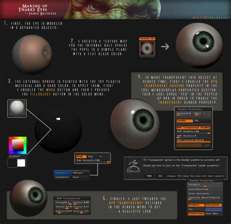 zbrush tutorial eyes 340 best images about 3d on pinterest