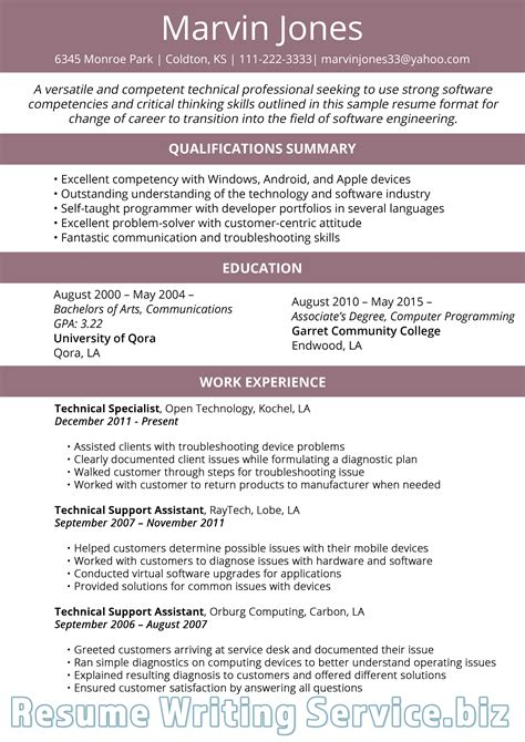 resume 2018 latest resume format and samples