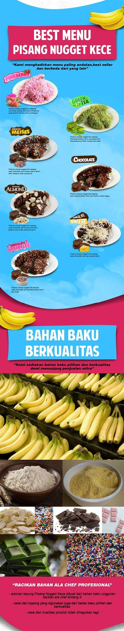 membuka usaha nugget pisang nugget waralaba kan