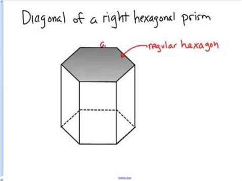 How To Make A Hexagonal Prism Out Of Paper - geometry diagonal of a right hexagonal prism