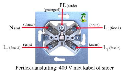 aansluiten l perilex systeem voor de aansluiting van kooktoestellen