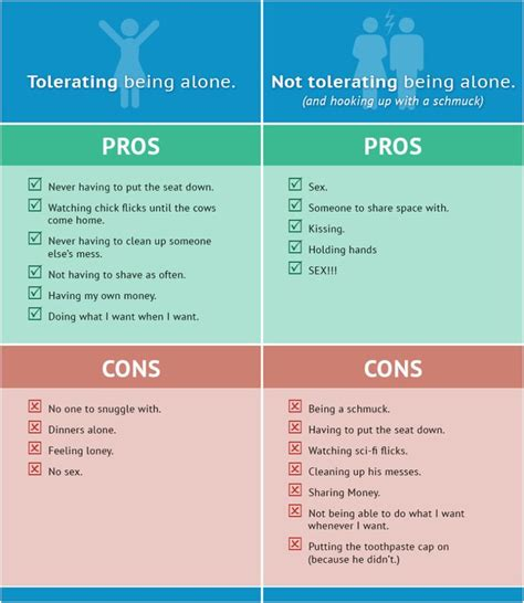 Detox Pros And Cons by 18 Best Dialectical Behavioral Therapy Dbt Images On