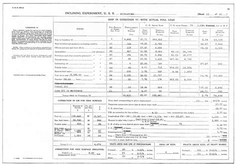 ship displacement formula handbook of damage control part 3
