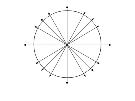 smart exchange usa unit circle blank 12 sectors