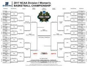 2017 ncaa basketball tournament 2017 women s final four schedule score for south
