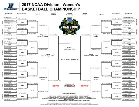printable ncaa volleyball bracket 2015 women ncaa bracket mado sahkotupakka co