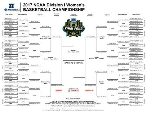2017 ncaa basketball tournament 2017 women s final four bracket scores schedule for