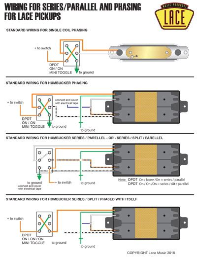 ssh stratocaster wiring diagram ssh get free image about